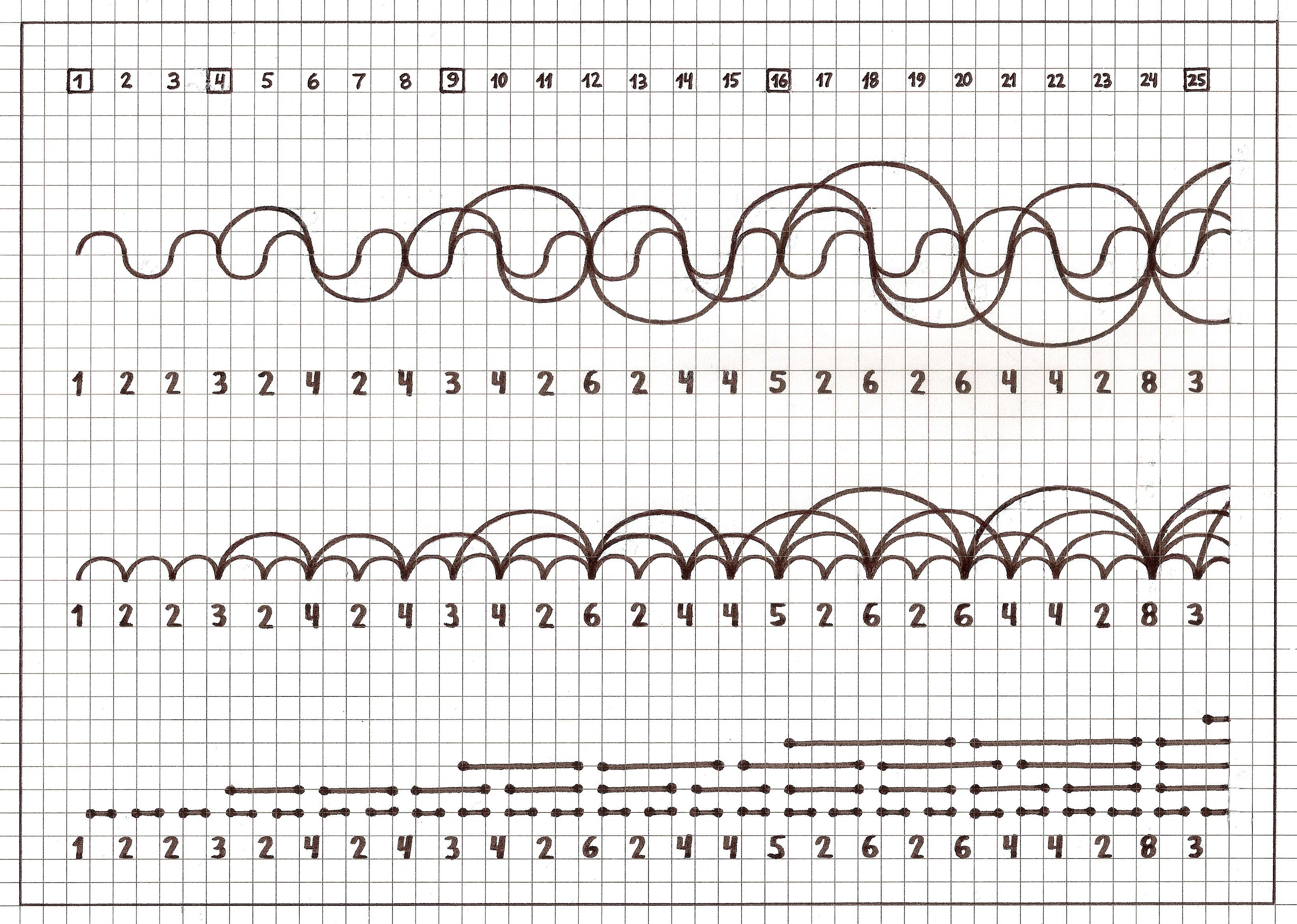 ... figure 6 (a, b, c), ...